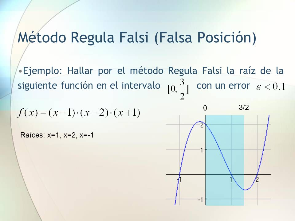 Método Regula Falsi (Falsa Posición)