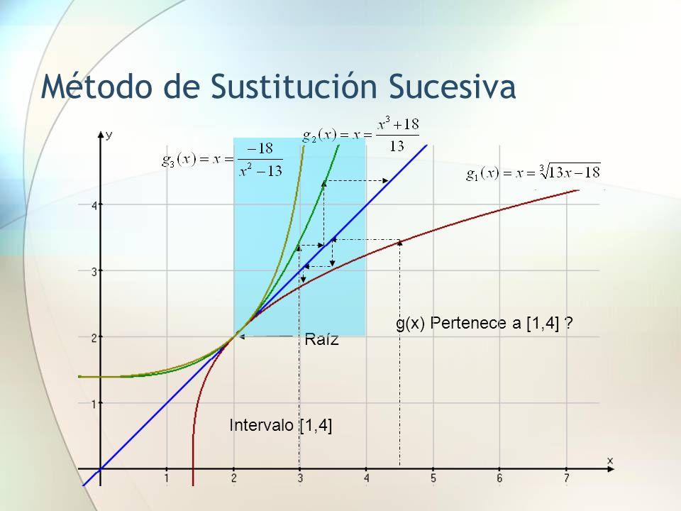 Método de Sustitución Sucesiva