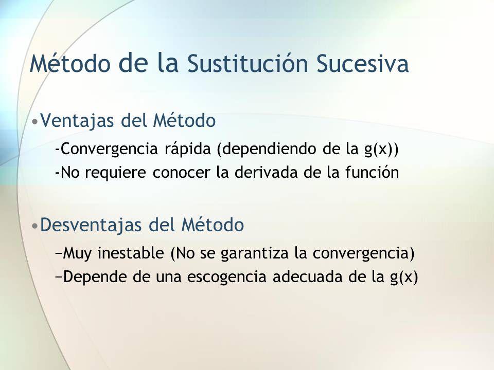 Método de la Sustitución Sucesiva
