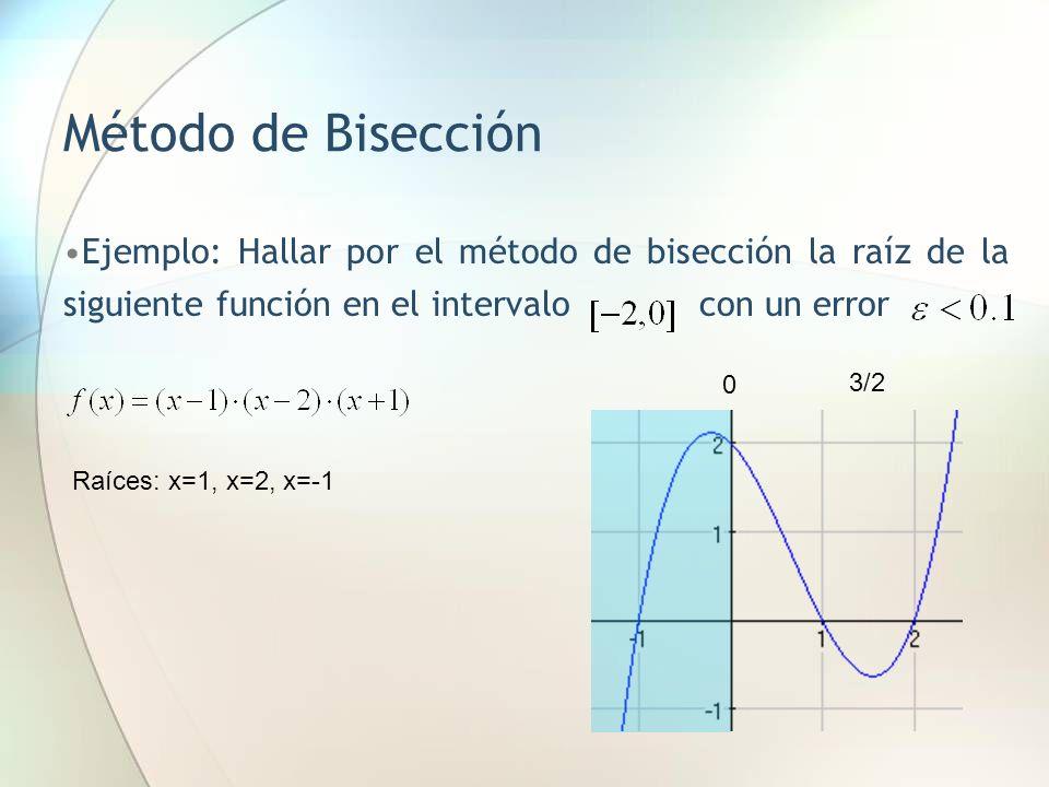 Método de Bisección Ejemplo: Hallar por el método de bisección la raíz de la siguiente función en el intervalo con un error.