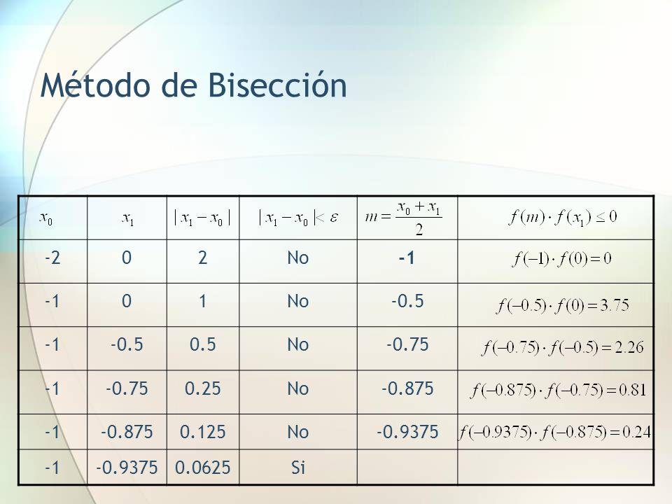 Método de Bisección -2 2 No -1 1 -0.5 0.5 -0.75 0.25 -0.875 0.125
