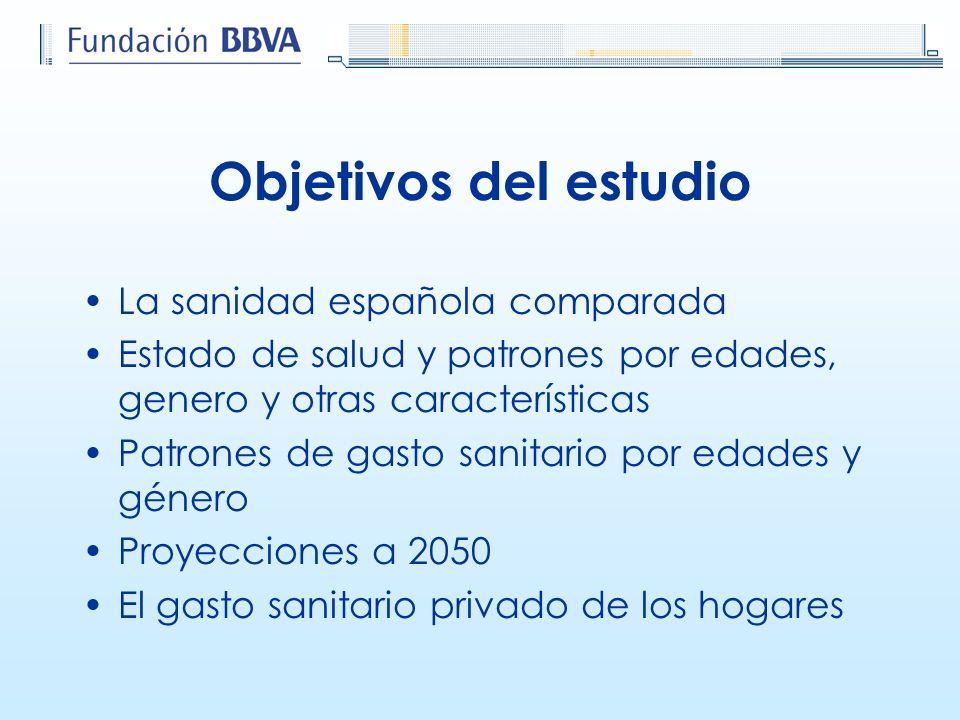Objetivos del estudio La sanidad española comparada