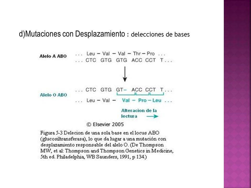 d)Mutaciones con Desplazamiento : delecciones de bases