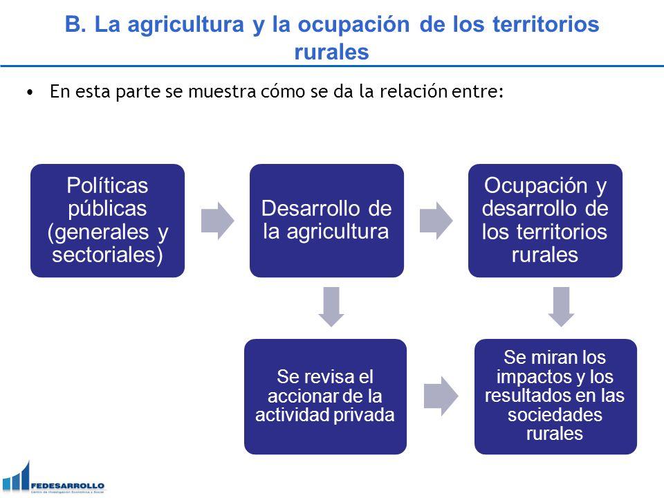 B. La agricultura y la ocupación de los territorios rurales