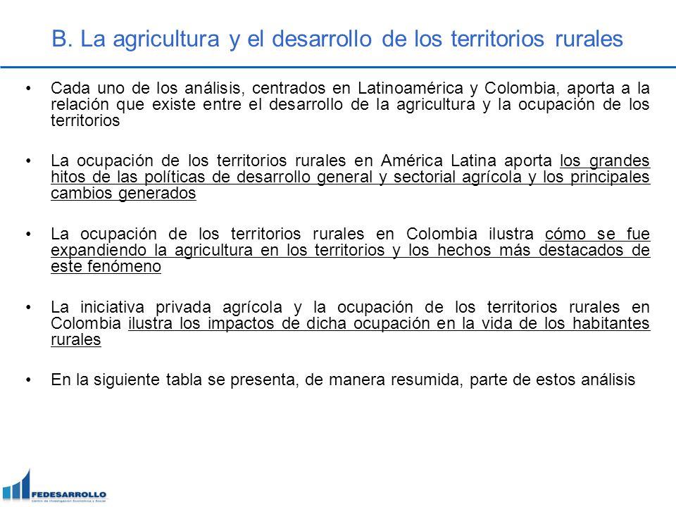 B. La agricultura y el desarrollo de los territorios rurales