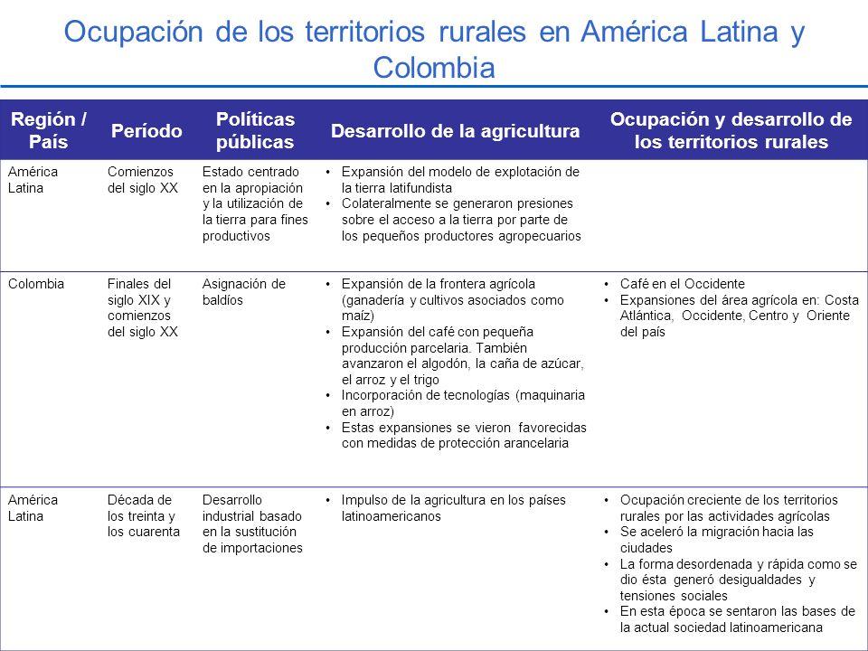 Ocupación de los territorios rurales en América Latina y Colombia