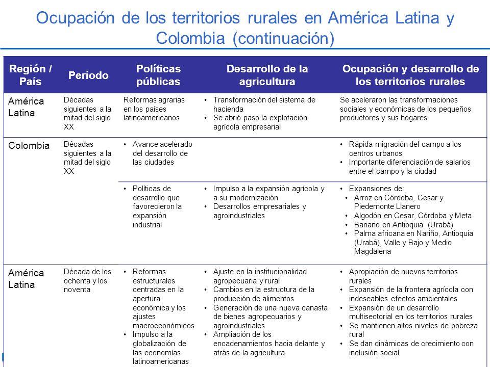 Ocupación de los territorios rurales en América Latina y Colombia (continuación)