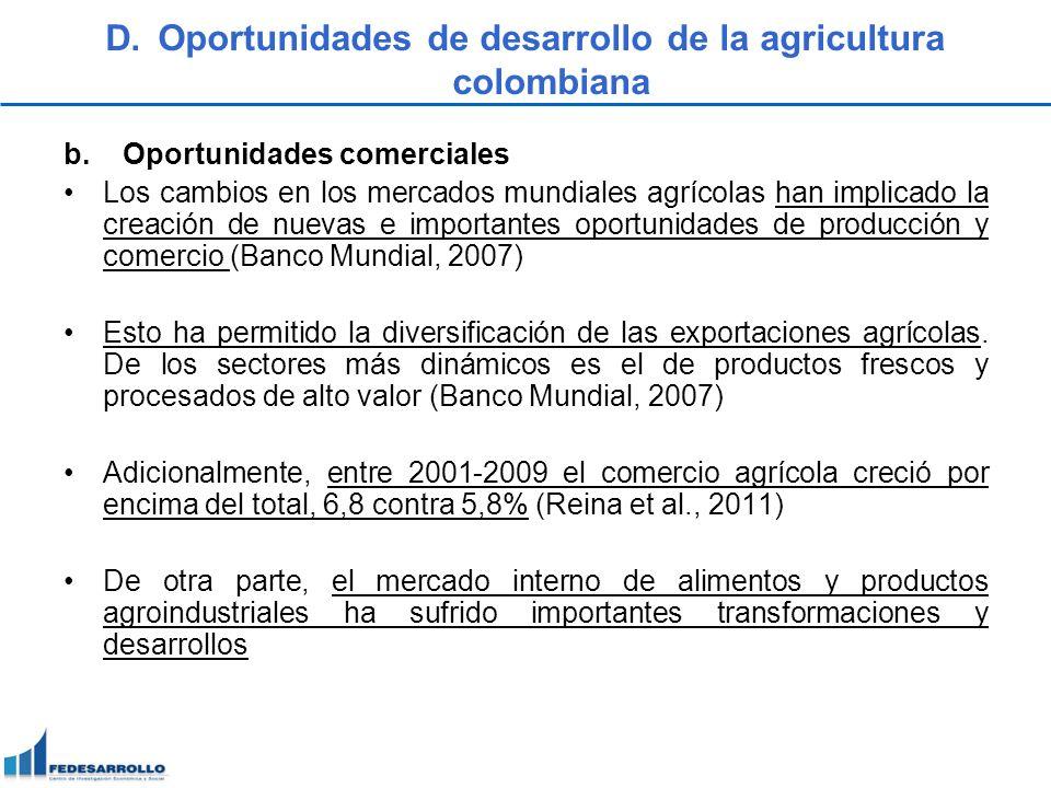 Oportunidades de desarrollo de la agricultura colombiana