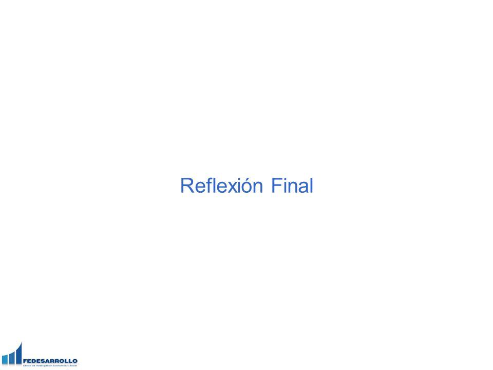 Reflexión Final