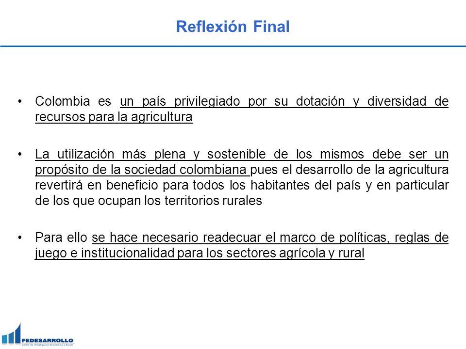 Reflexión Final Colombia es un país privilegiado por su dotación y diversidad de recursos para la agricultura.