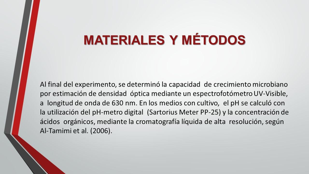 MATERIALES Y MÉTODOS
