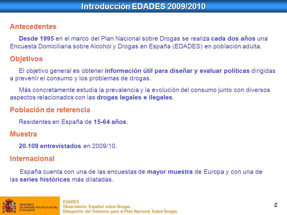 Introducción EDADES 2009/2010 Antecedentes Objetivos
