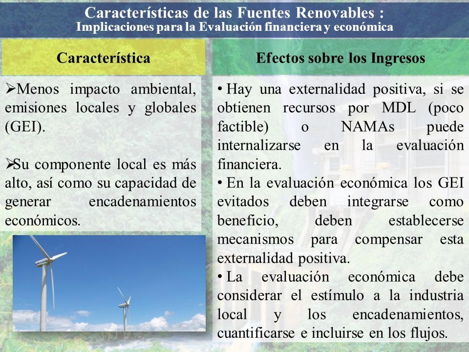 Características de las Fuentes Renovables :