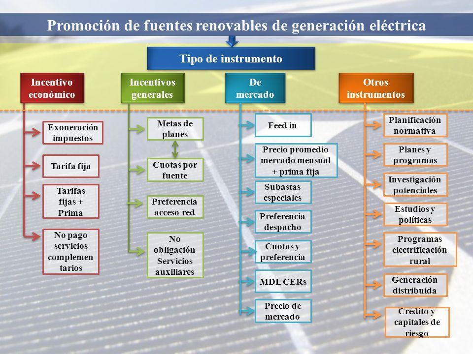 Promoción de fuentes renovables de generación eléctrica