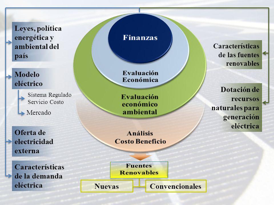 Evaluación económico ambiental