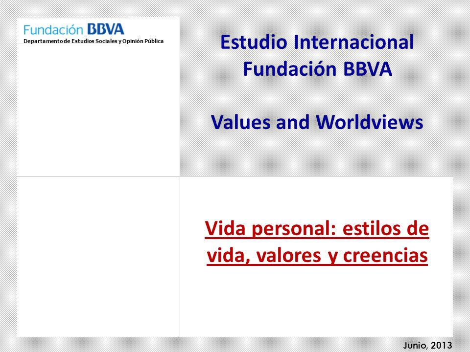 Estudio Internacional Fundación BBVA