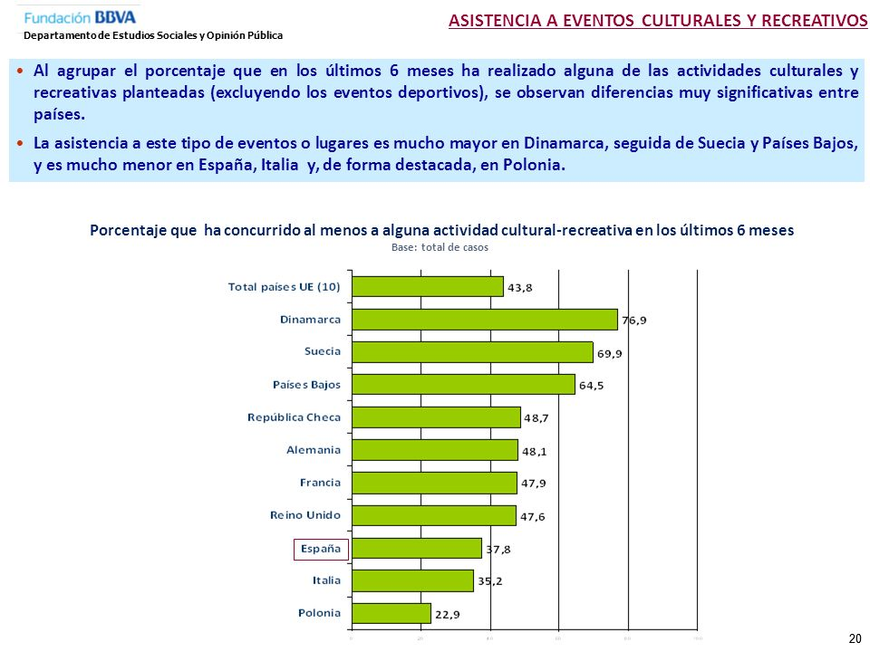 ASISTENCIA A EVENTOS CULTURALES Y RECREATIVOS