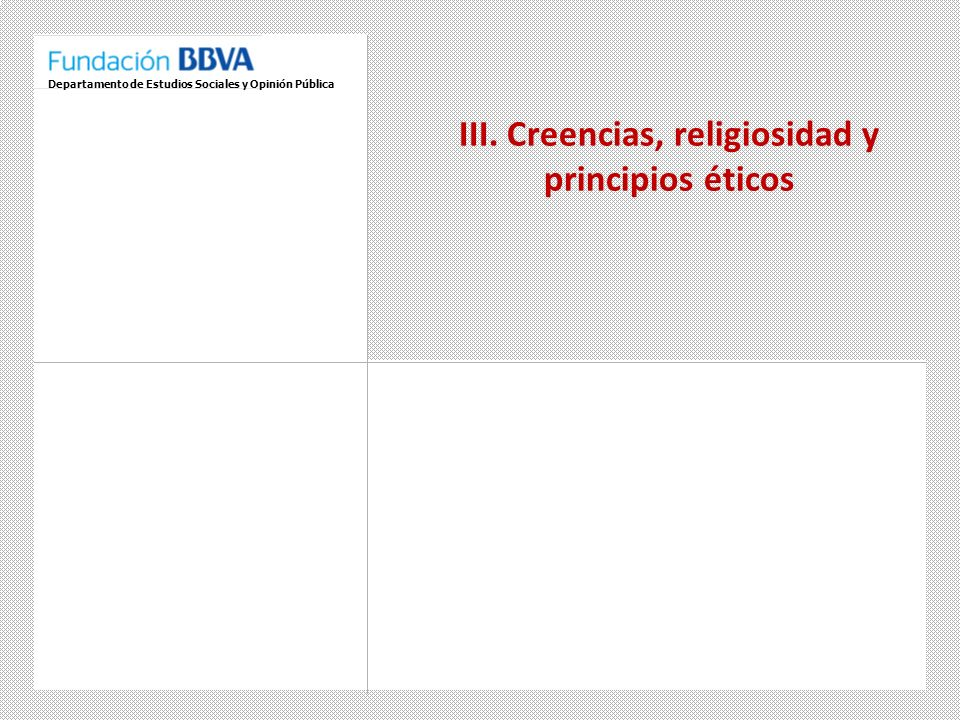 III. Creencias, religiosidad y principios éticos
