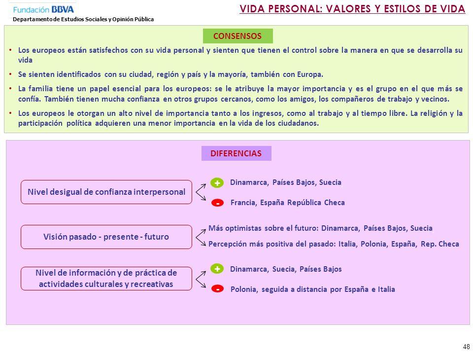 VIDA PERSONAL: VALORES Y ESTILOS DE VIDA