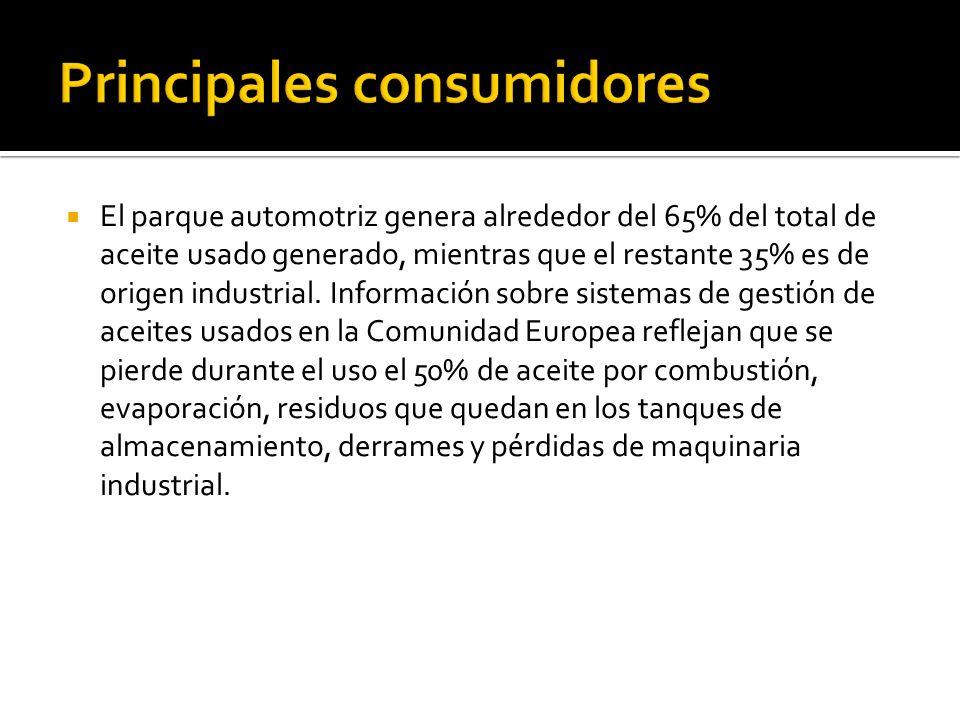 Principales consumidores