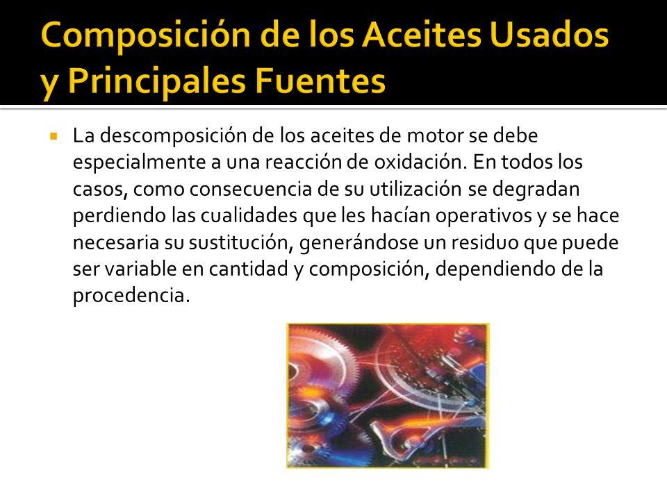 Composición de los Aceites Usados y Principales Fuentes