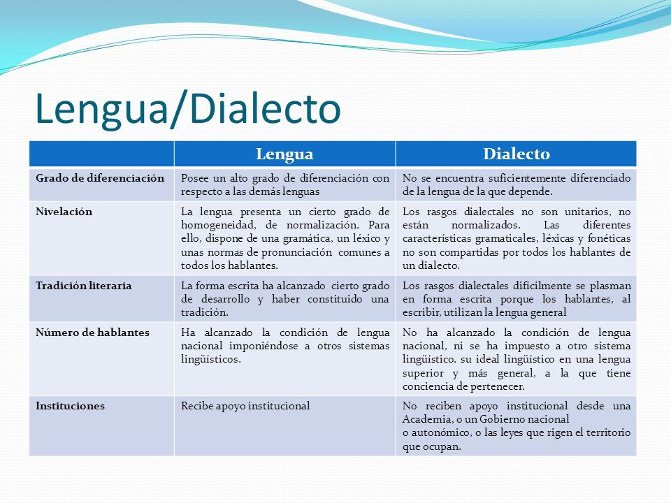 Lengua/Dialecto Lengua Dialecto Grado de diferenciación