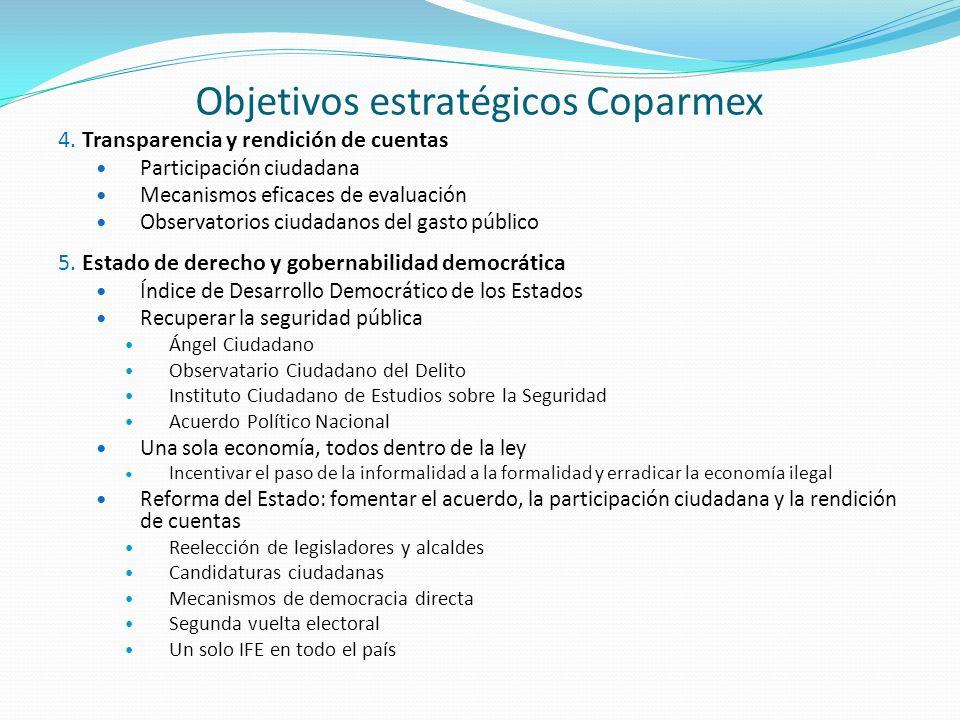 Objetivos estratégicos Coparmex