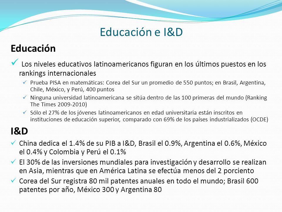 Educación e I&D Educación