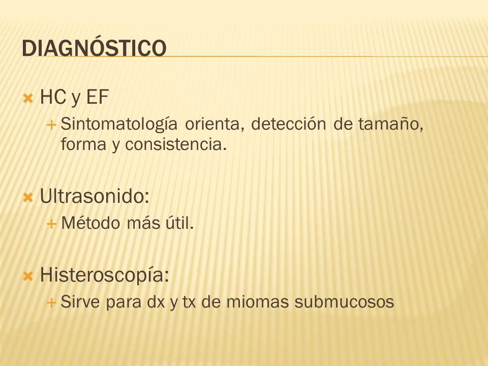 DIAGNÓSTICO HC y EF Ultrasonido: Histeroscopía: