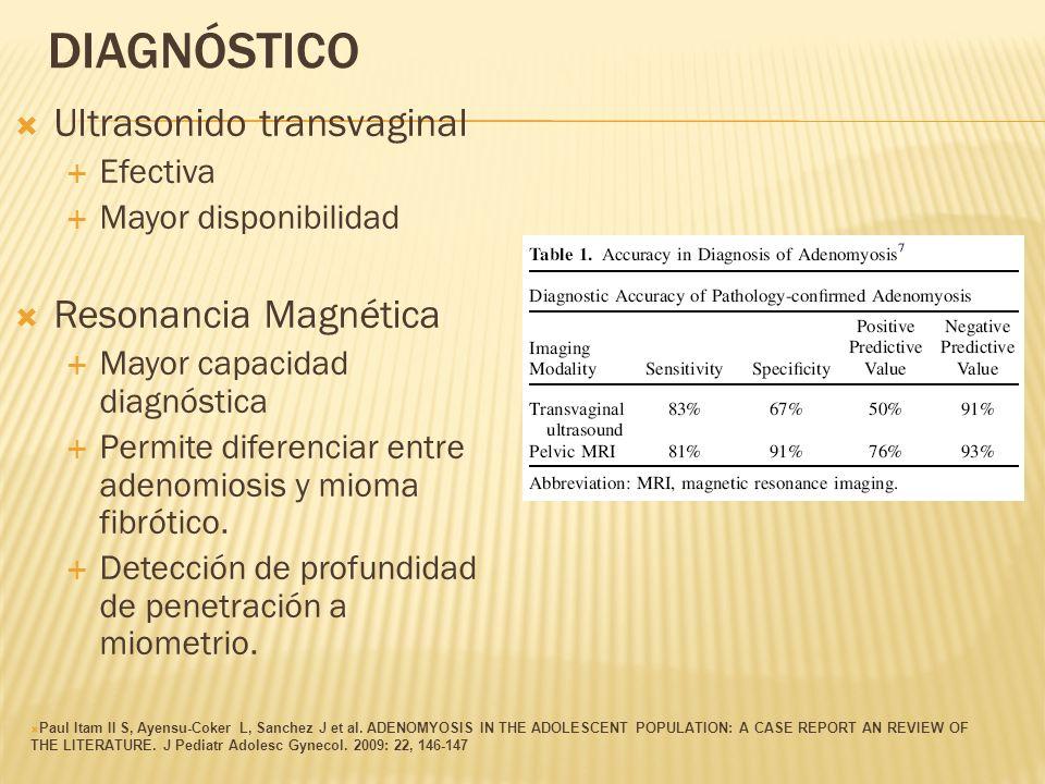DIAGNÓSTICO Ultrasonido transvaginal Resonancia Magnética Efectiva