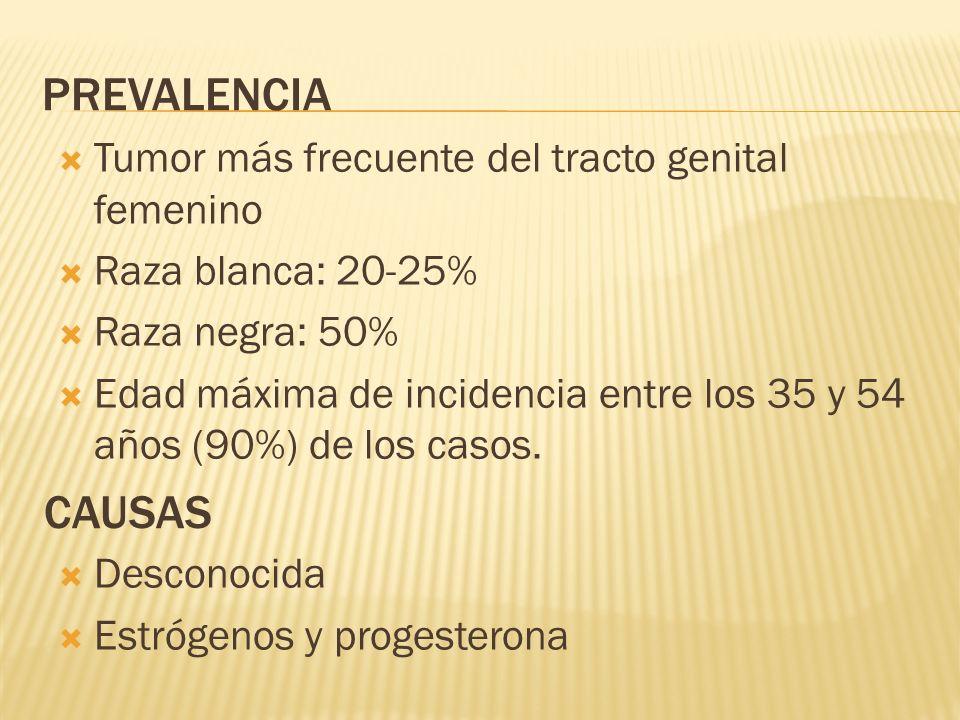 PREVALENCIA CAUSAS Tumor más frecuente del tracto genital femenino