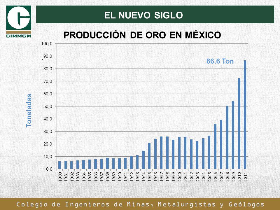 PRODUCCIÓN DE ORO EN MÉXICO