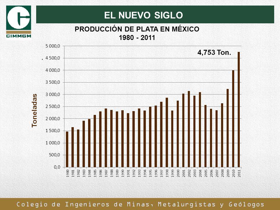 PRODUCCIÓN DE PLATA EN MÉXICO 1980 - 2011