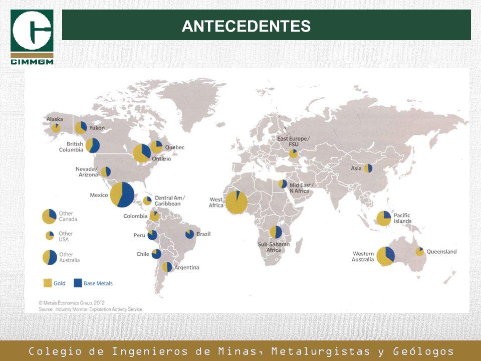 ANTECEDENTES Colegio de Ingenieros de Minas, Metalurgistas y Geólogos de México, A.C.