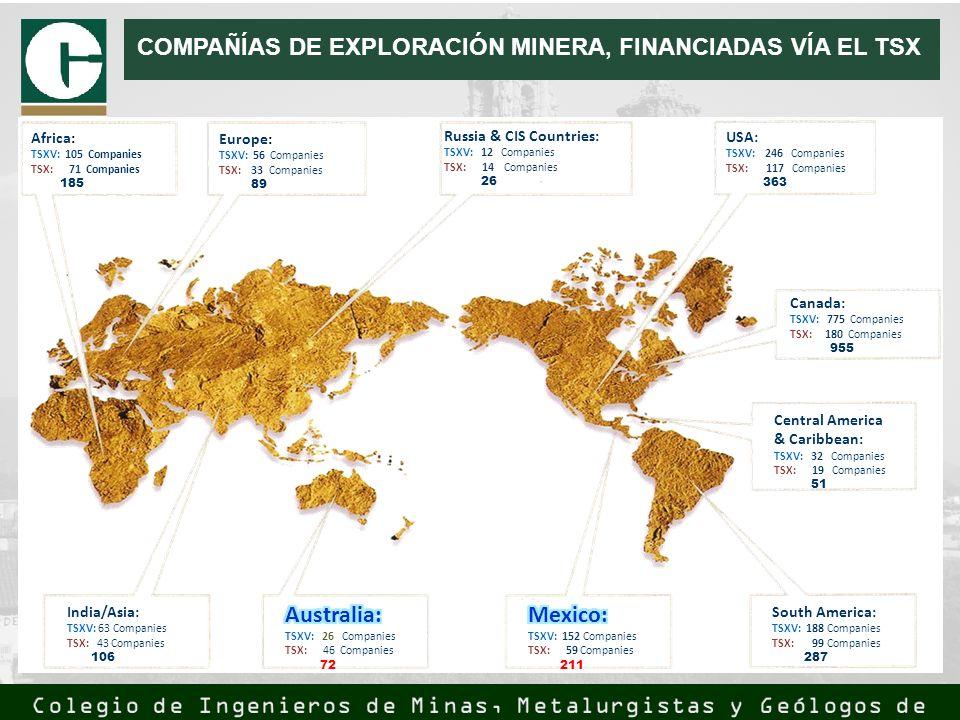 COMPAÑÍAS DE EXPLORACIÓN MINERA, FINANCIADAS VÍA EL TSX