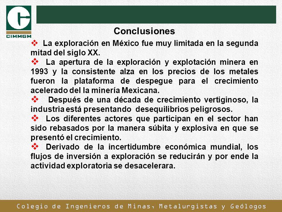 Conclusiones La exploración en México fue muy limitada en la segunda mitad del siglo XX.