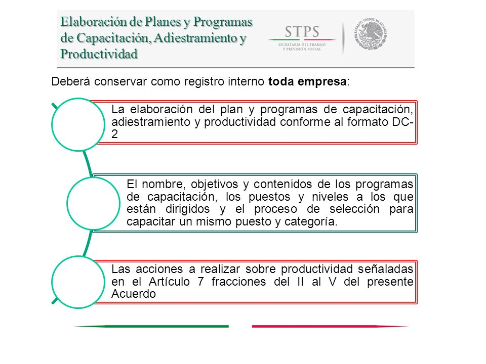 Elaboración de Planes y Programas