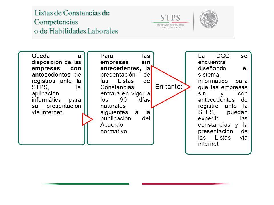 Listas de Constancias de Competencias o de Habilidades Laborales
