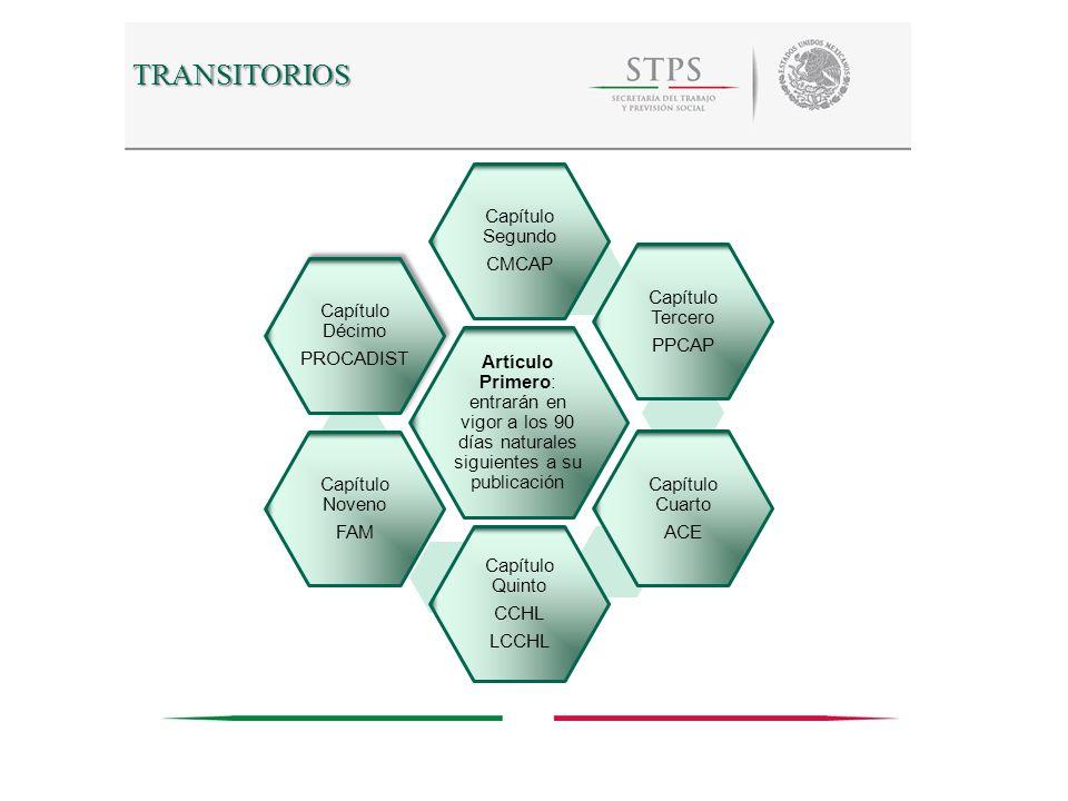 TRANSITORIOSArtículo Primero: entrarán en vigor a los 90 días naturales siguientes a su publicación.
