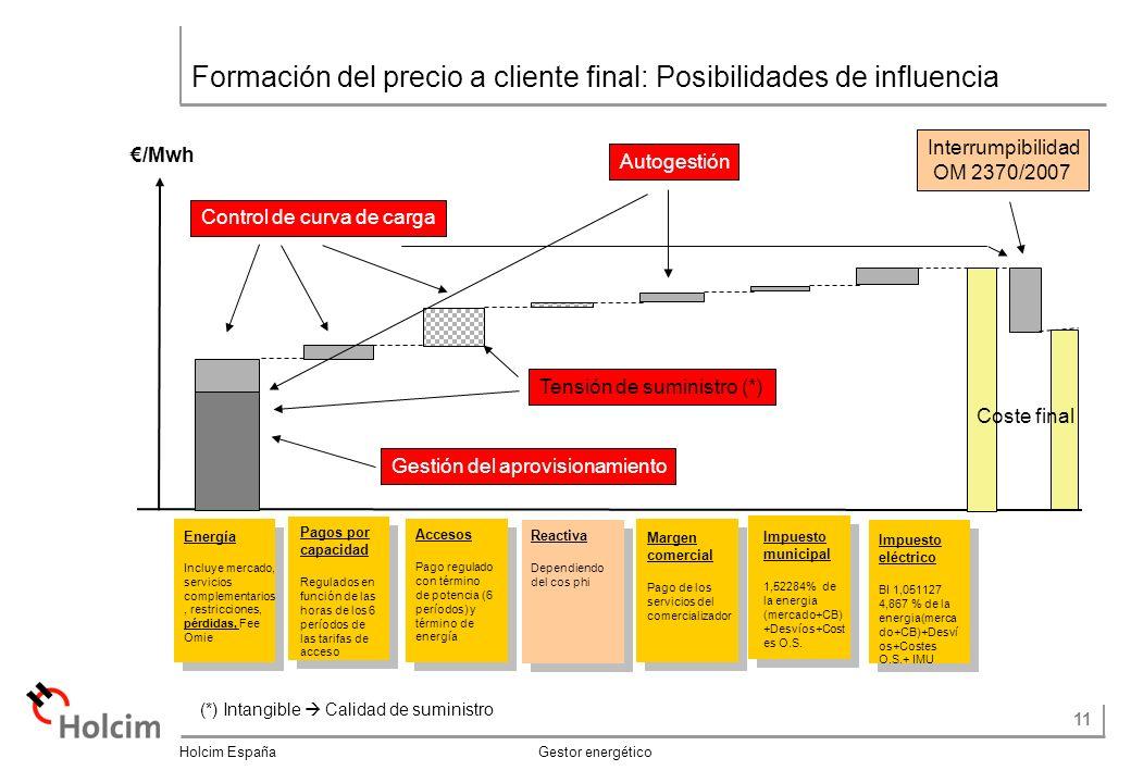 Formación del precio a cliente final: Posibilidades de influencia