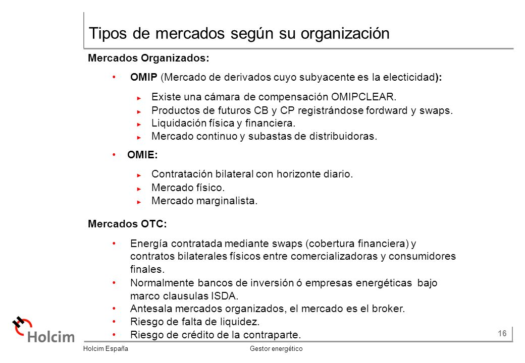 Tipos de mercados según su organización