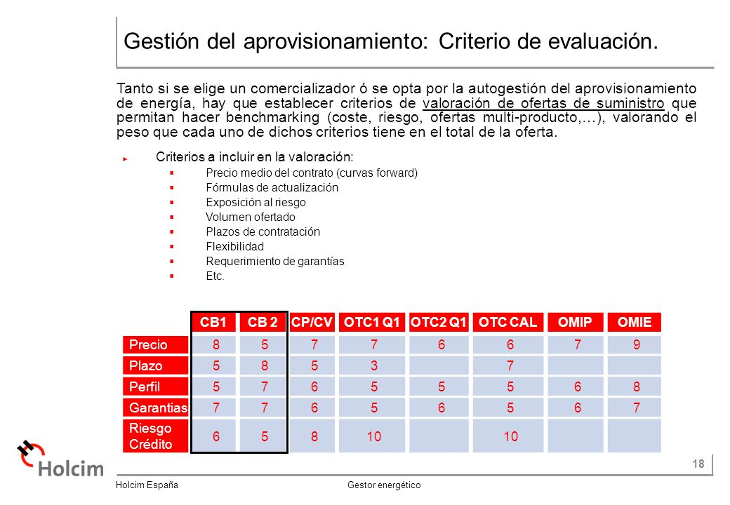 Gestión del aprovisionamiento: Criterio de evaluación.