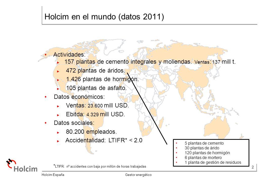 Holcim en el mundo (datos 2011)