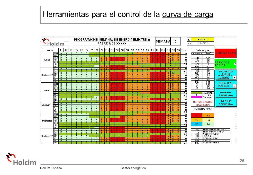 Herramientas para el control de la curva de carga