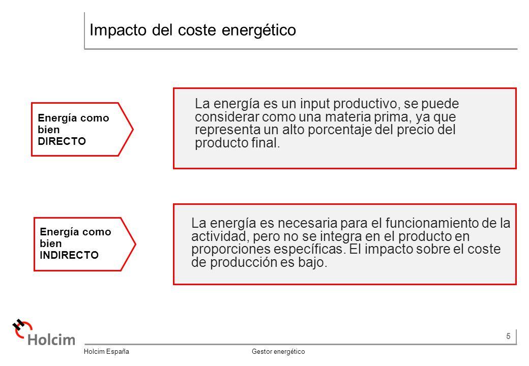 Impacto del coste energético