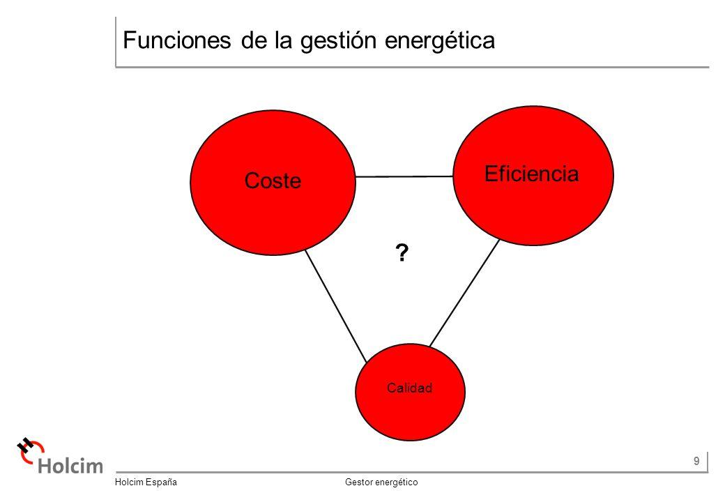 Funciones de la gestión energética