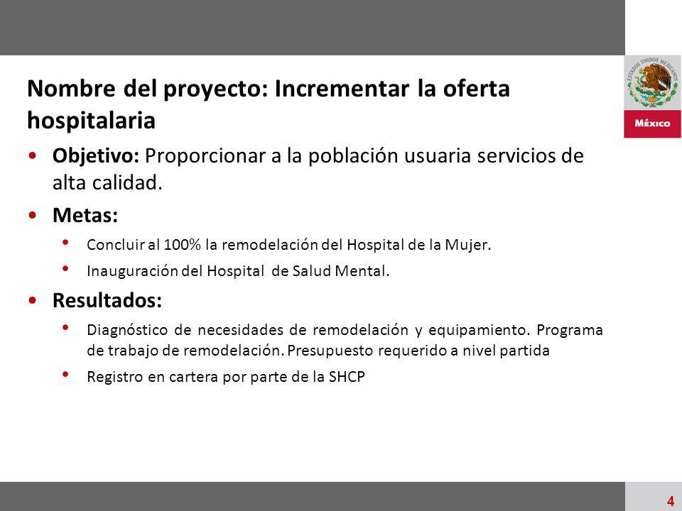Nombre del proyecto: Incrementar la oferta hospitalaria