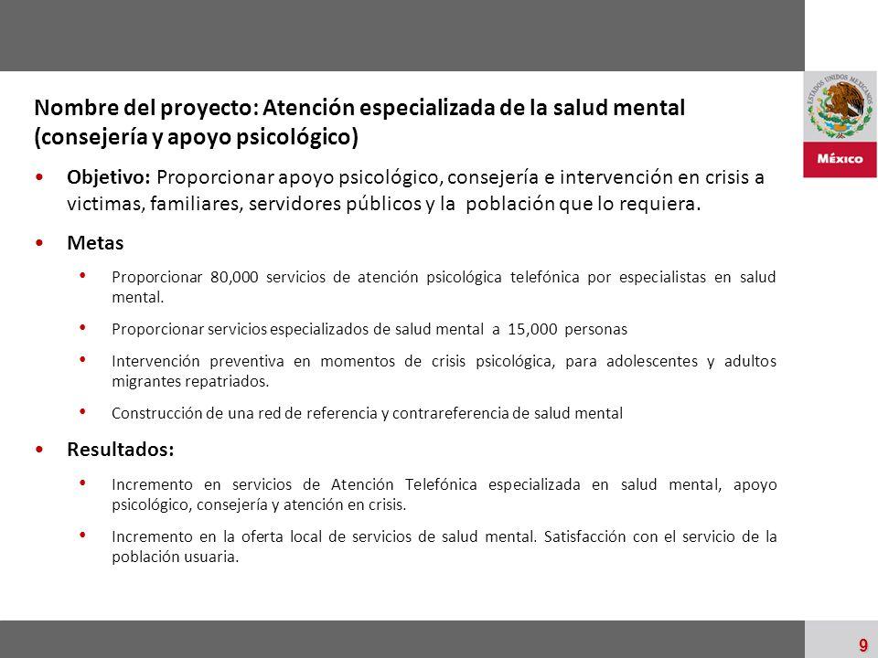Nombre del proyecto: Atención especializada de la salud mental (consejería y apoyo psicológico)