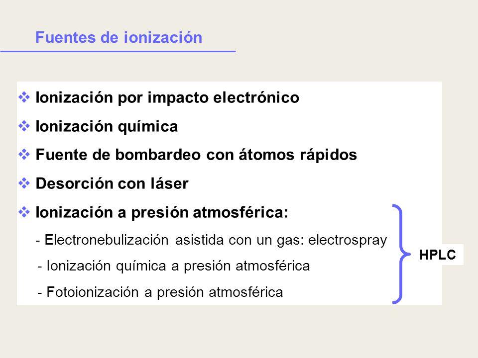 Ionización por impacto electrónico Ionización química