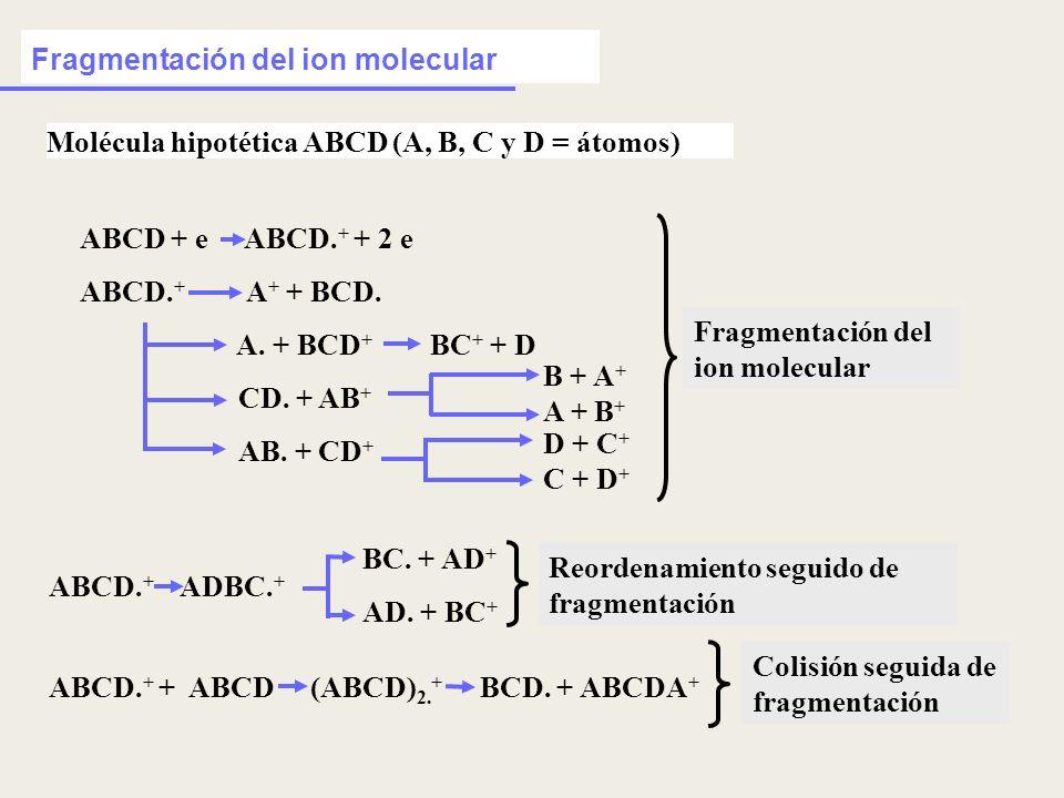 Fragmentación del ion molecular